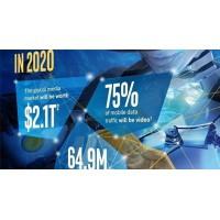 2025年AR/VR将实现重大进展,普及热量、力反馈等感知体验